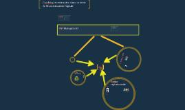 Coaching en entreprise Contexte Transfo Digitale