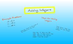 Adding Intergers