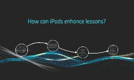 How can iPads enhance lessons?