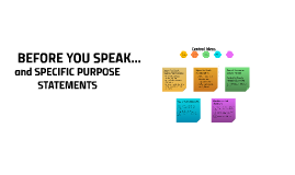 4. BEFORE YOU SPEAK...