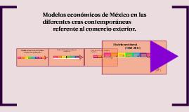 Copy of Copy of Línea del Tiempo de los Modelos Económicos de México