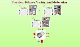 Copy of Nutrition: Balance, Variety, and Moderation