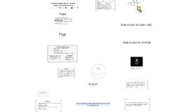 Copy of Copy of Copy of Body language
