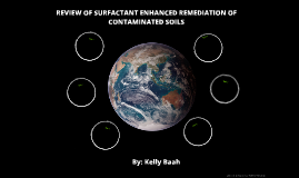 REVIEW OF SURFACTANT ENHANCED REMEDIATION OF CONTAMINATED SO