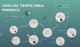 Linea del tiempo tabla periodica by ivan lopez on prezi urtaz Gallery