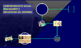 COMPORTAMIENTO SEXUAL ADOLESCENTE E INFLUENCIAS DEL ENTORNO