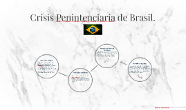 Crisis Penintenciaria de Brasil.