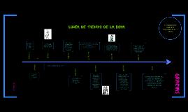 Copy of LINEA DE TIEMPO DE LA ROPA