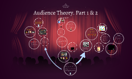 Audience Theory. Part 2