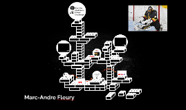 Copy of Marc-Andre Fleury