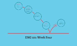 ENG 101: Week Four