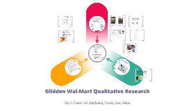 Copy of Qualitative Research