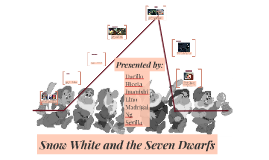 Elements of a plot: Snow white