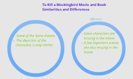 Mockingbird differences between book and movie venn diagram selol mockingbird differences between book and movie venn diagram ccuart Choice Image