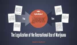 The Legalization of the Recreational Use of Marijuana
