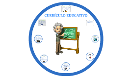 CURRICULO EDUCATIVO