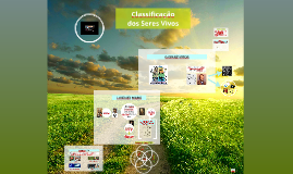 Copy of BIOLOGIA, U8, Classificação dos seres vivos