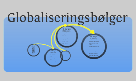 Copy of Afkolonisering & Globalisering
