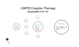 LGBTQ Couples Therapy