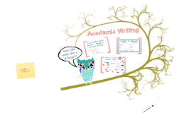 Persuasive essay to copy