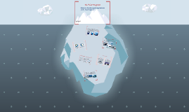 Polar Regions - Features