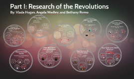 Part I: Research of the Revolutions
