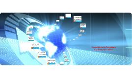 Copy of Como Afecta la Tecnología a la Ética y a la Moral