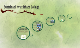 Sustainability at Ithaca College
