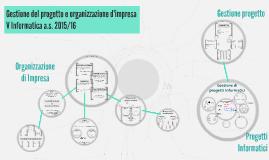 Gestione del progetto e organizzazione d'impresa