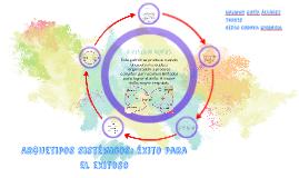 Arquetipos sistémicos Éxito para el exitoso