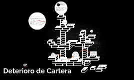 Deteriro de Cartera