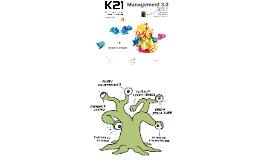 Copy of Management 3.0 PT-BR (dinâmica)