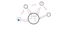heat conduction for multi modal representation
