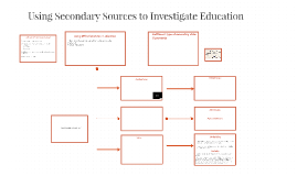 Copy of Using Secondary Sources to Investigate Education