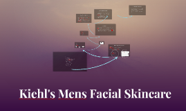 Copy of Kiehl's Male Skincare