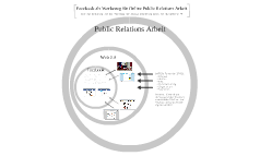 Facebook als Werkzeug für Online Public Relations Arbeit
