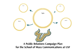 A Public Relations Campaign Plan for the School of Mass Comm