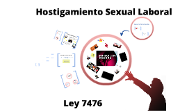 Copy of GADM -103 - ADM-RRHH - Hostigamiento Sexual