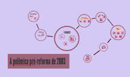 Reforma da Previdência de 2003