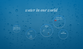 Copy of water in our world