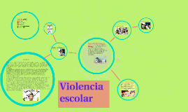 Copy of Violencia escolar