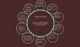 Types of Brief