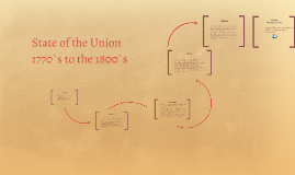 Copy of State of the Union 1770`s