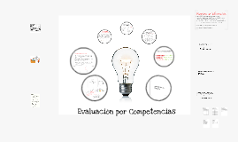 Copy of Evaluación por competencias