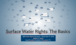 Surface Water Rights: The Basics