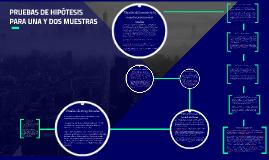 PRUEBAS DE HIPÓTESIS PARA UNA Y DOS MUESTRAS