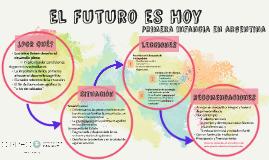 El futuro es hoy - San Miguel
