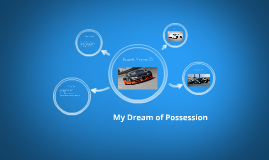 My Dream of Possession