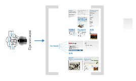 Принципы участия ВТБ24 в социальных медиа