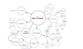 Copy of Le cyberharcelement